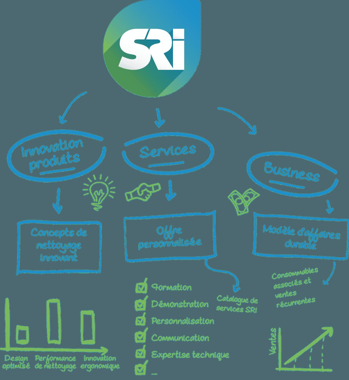 FR_business model